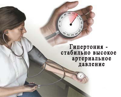 gipertonicheskaya-bolezn-eto-hronicheskoe-zabolevanie